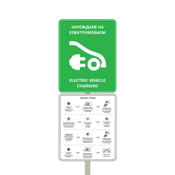 Комплект знаци за зареждане на електромобили.